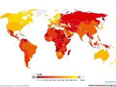 Sotto la superficie: la corruzione dipende dalla cultura?